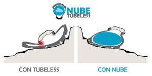 NUBE Tubeless 30 CX-Gravel